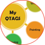 icon-qtags